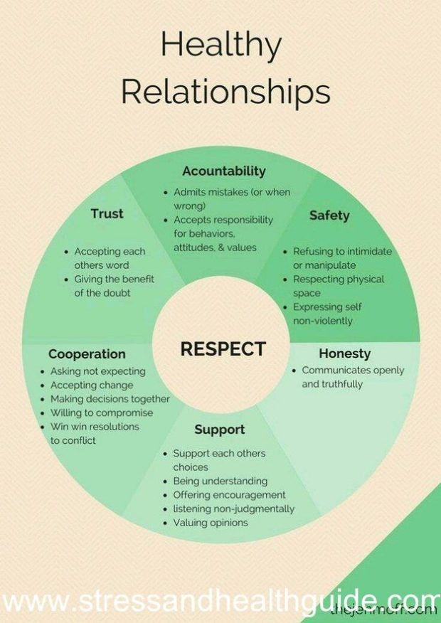 Top 5 Easy Steps To Have a Healthy relationship